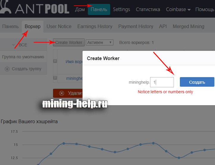 Worker antpool